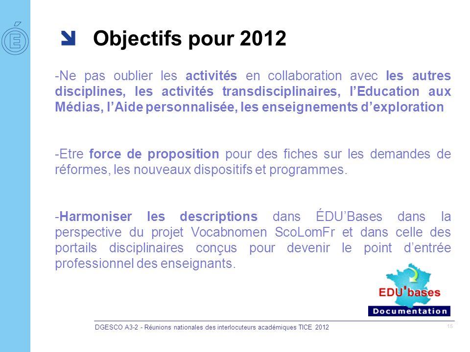 DGESCO A3-2 - Réunions nationales des interlocuteurs académiques TICE 2012 15 Objectifs pour 2012 -Ne pas oublier les activités en collaboration avec
