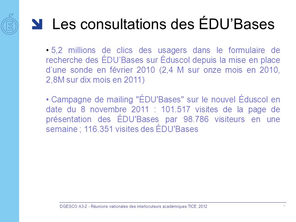 DGESCO A3-2 - Réunions nationales des interlocuteurs académiques TICE 2012 9 Les consultations des ÉDUBases 5,2 millions de clics des usagers dans le formulaire de recherche des ÉDUBases sur Éduscol depuis la mise en place dune sonde en février 2010 (2,4 M sur onze mois en 2010, 2,8M sur dix mois en 2011) Campagne de mailing ÉDU Bases sur le nouvel Éduscol en date du 8 novembre 2011 : 101.517 visites de la page de présentation des ÉDU Bases par 98.786 visiteurs en une semaine ; 116.351 visites des ÉDU Bases