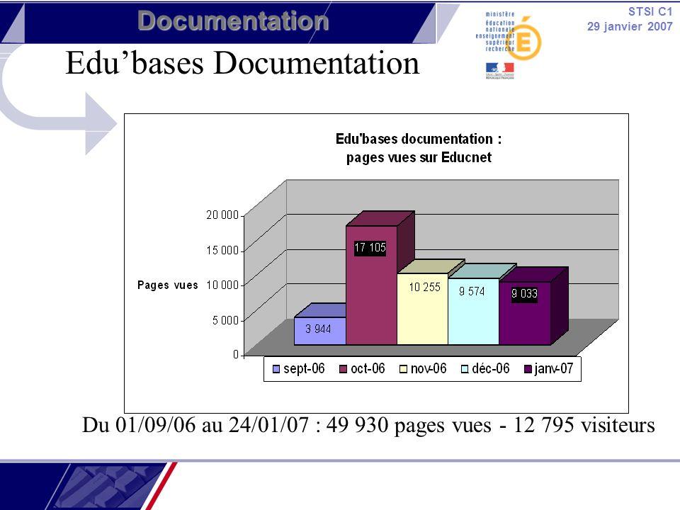 STSI C1 29 janvier 2007 Documentation Du 01/09/06 au 24/01/07 : 49 930 pages vues - 12 795 visiteurs Edubases Documentation