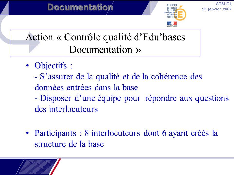 STSI C1 29 janvier 2007 Documentation Objectifs : - Sassurer de la qualité et de la cohérence des données entrées dans la base - Disposer dune équipe