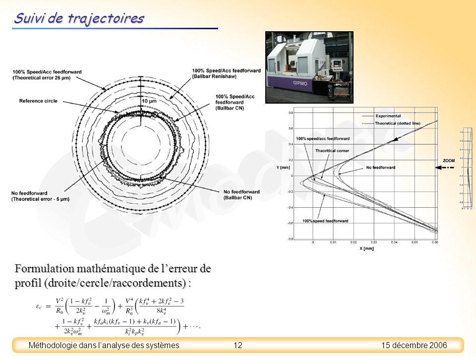 15 décembre 2006 12 Méthodologie dans lanalyse des systèmes Formulation mathématique de lerreur de profil (droite/cercle/raccordements) : Suivi de tra