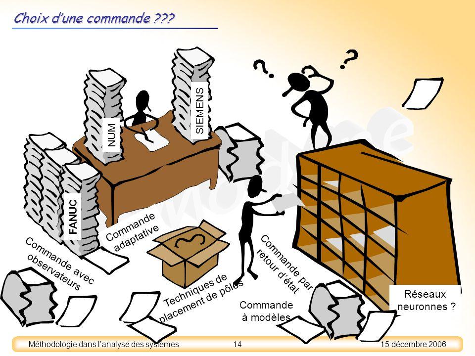 15 décembre 2006 14 Méthodologie dans lanalyse des systèmes NUM SIEMENS FANUC Commande par retour détat Techniques de placement de pôles Commande à mo