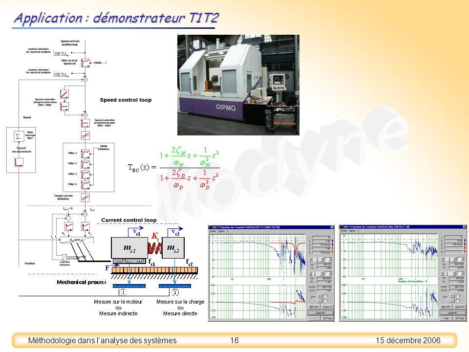 15 décembre 2006 16 Méthodologie dans lanalyse des systèmes Application : démonstrateur T1T2
