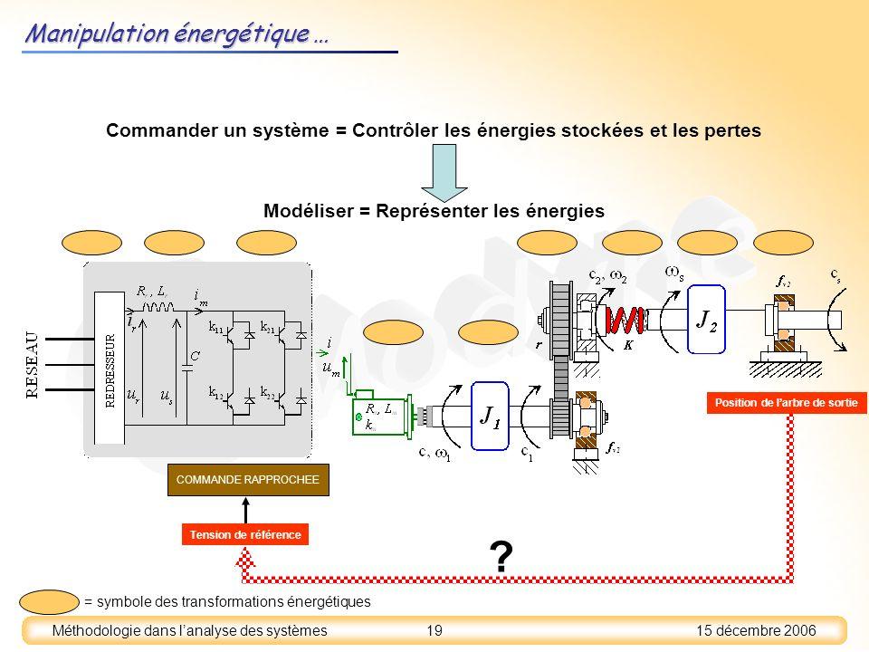 15 décembre 2006 19 Méthodologie dans lanalyse des systèmes = symbole des transformations énergétiques COMMANDE RAPPROCHEE Tension de référence Comman