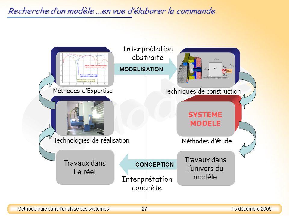 15 décembre 2006 27 Méthodologie dans lanalyse des systèmes Recherche dun modèle …en vue délaborer la commande SYSTEME MODELE Travaux dans lunivers du