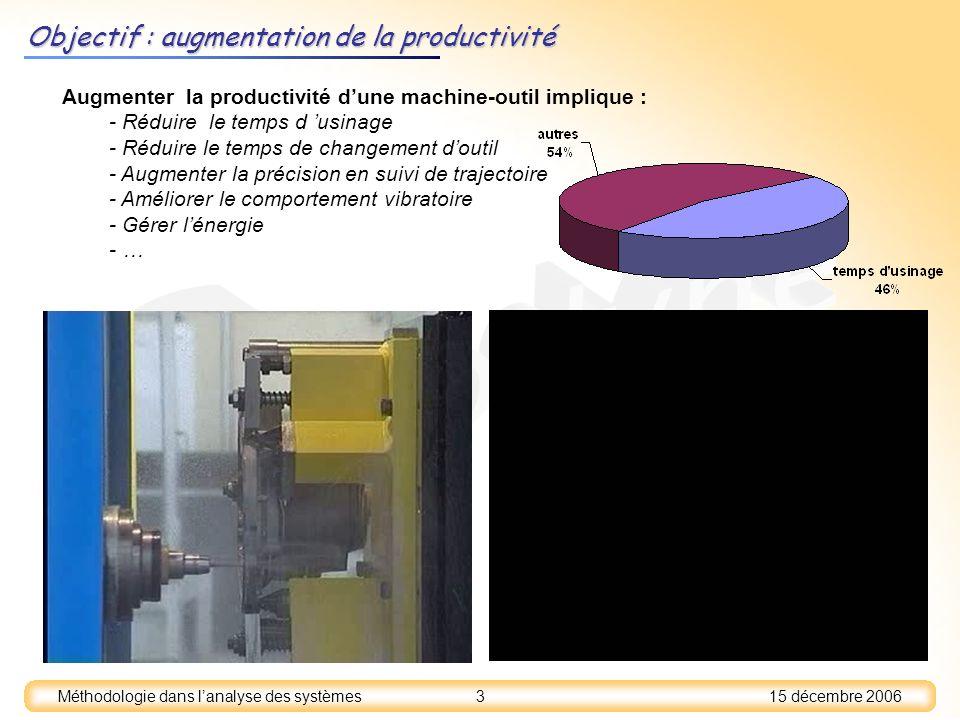 15 décembre 2006 3 Méthodologie dans lanalyse des systèmes Augmenter la productivité dune machine-outil implique : - Réduire le temps d usinage - Rédu