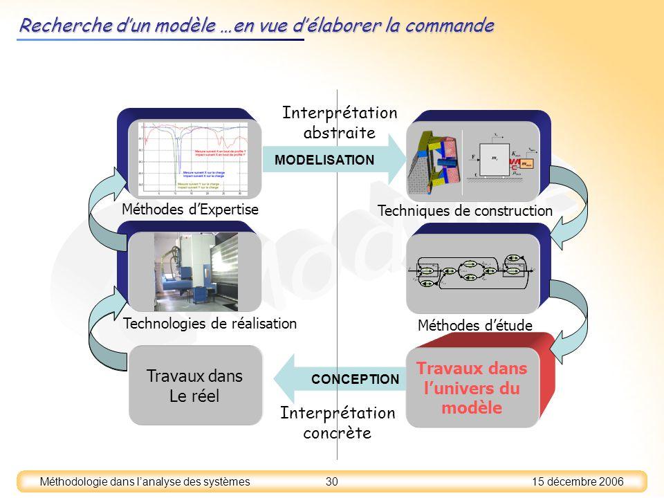 15 décembre 2006 30 Méthodologie dans lanalyse des systèmes Recherche dun modèle …en vue délaborer la commande Travaux dans lunivers du modèle Travaux