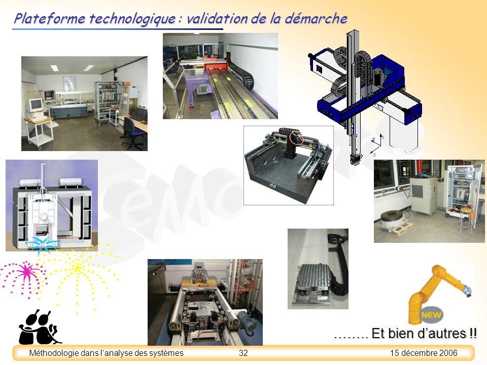 15 décembre 2006 32 Méthodologie dans lanalyse des systèmes …….. Et bien dautres !! Plateforme technologique : validation de la démarche
