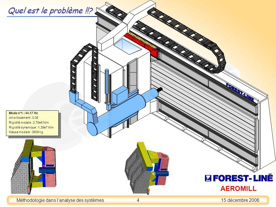 15 décembre 2006 4 Méthodologie dans lanalyse des systèmes Quel est le problème !!? AEROMILL Mode n°1 : 44.17 Hz Amortissement : 0.05 Rigidité modale
