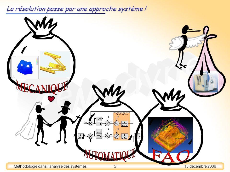 15 décembre 2006 5 Méthodologie dans lanalyse des systèmes La résolution passe par une approche système !