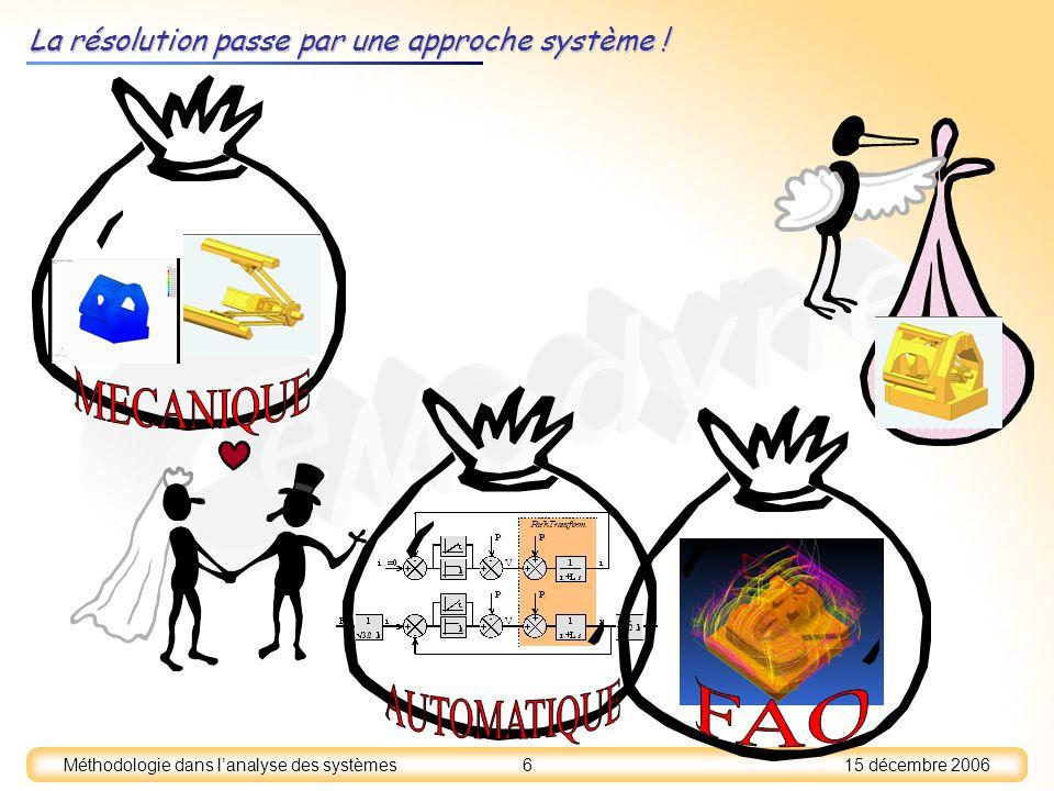 15 décembre 2006 6 Méthodologie dans lanalyse des systèmes La résolution passe par une approche système !