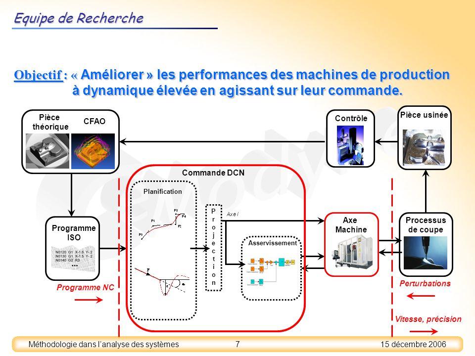 15 décembre 2006 7 Méthodologie dans lanalyse des systèmes Pièce théorique Processus de coupe Pièce usinée Contrôle CFAO Programme ISO Commande DCN Pl