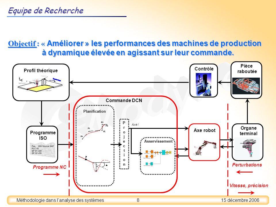 15 décembre 2006 8 Méthodologie dans lanalyse des systèmes Axe robot Organe terminal Pièce raboutée Commande DCN Planification Asservissement Projecti