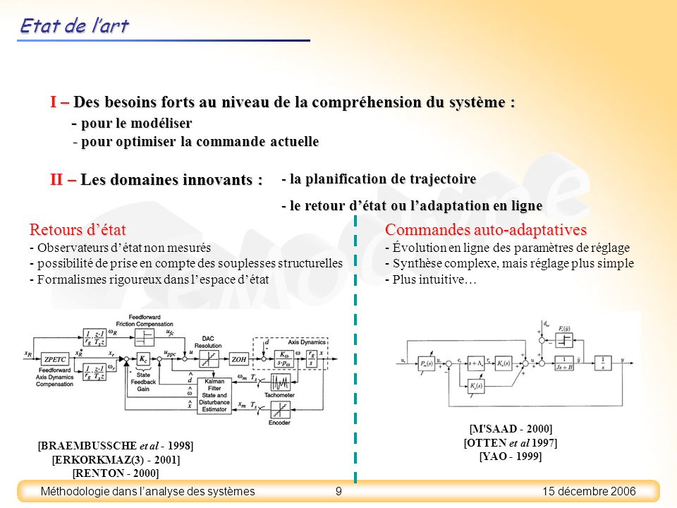 15 décembre 2006 9 Méthodologie dans lanalyse des systèmes II – Les domaines innovants : - la planification de trajectoire - le retour détat ou ladapt