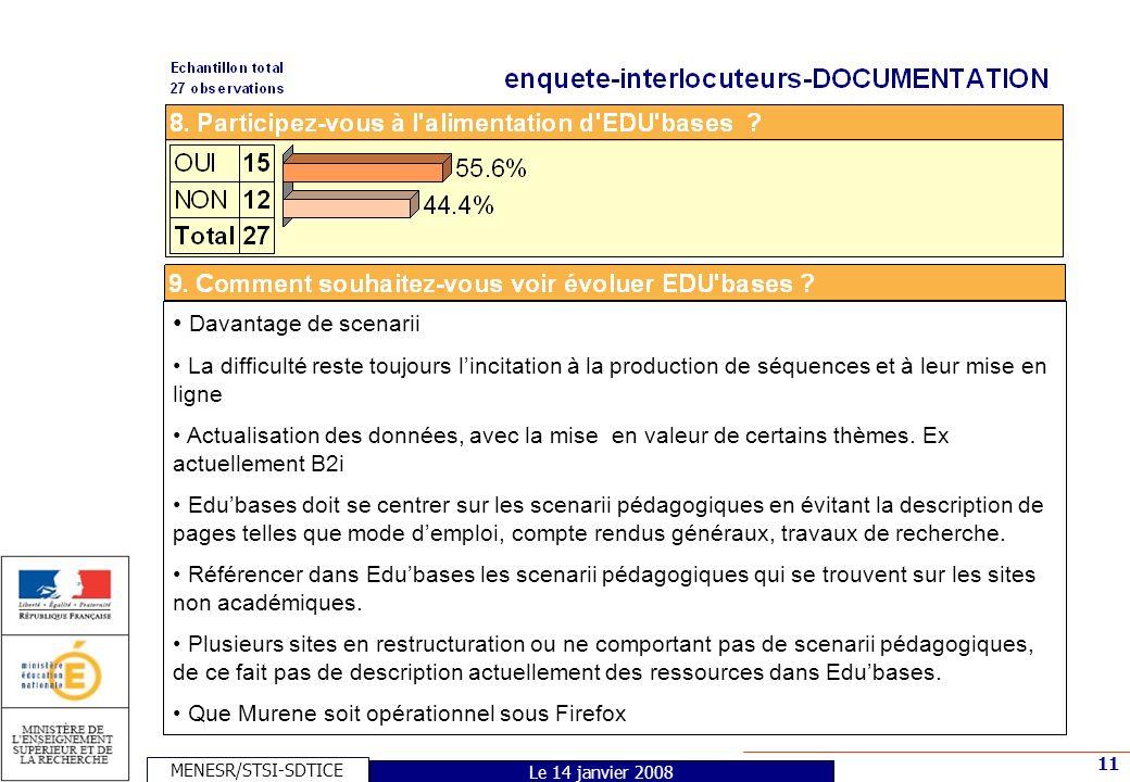 MENESR/STSI-SDTICE 11 Le 14 janvier 2008 Davantage de scenarii La difficulté reste toujours lincitation à la production de séquences et à leur mise en ligne Actualisation des données, avec la mise en valeur de certains thèmes.