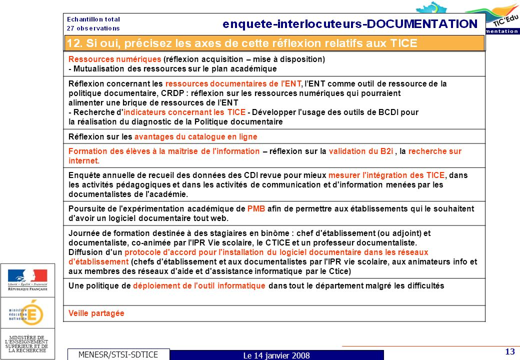 MENESR/STSI-SDTICE 13 Le 14 janvier 2008 Ressources numériques (réflexion acquisition – mise à disposition) - Mutualisation des ressources sur le plan académique Réflexion concernant les ressources documentaires de l ENT, lENT comme outil de ressource de la politique documentaire, CRDP : réflexion sur les ressources numériques qui pourraient alimenter une brique de ressources de lENT - Recherche d indicateurs concernant les TICE - Développer l usage des outils de BCDI pour la réalisation du diagnostic de la Politique documentaire Réflexion sur les avantages du catalogue en ligne Formation des élèves à la maîtrise de l information – réflexion sur la validation du B2i, la recherche sur internet.