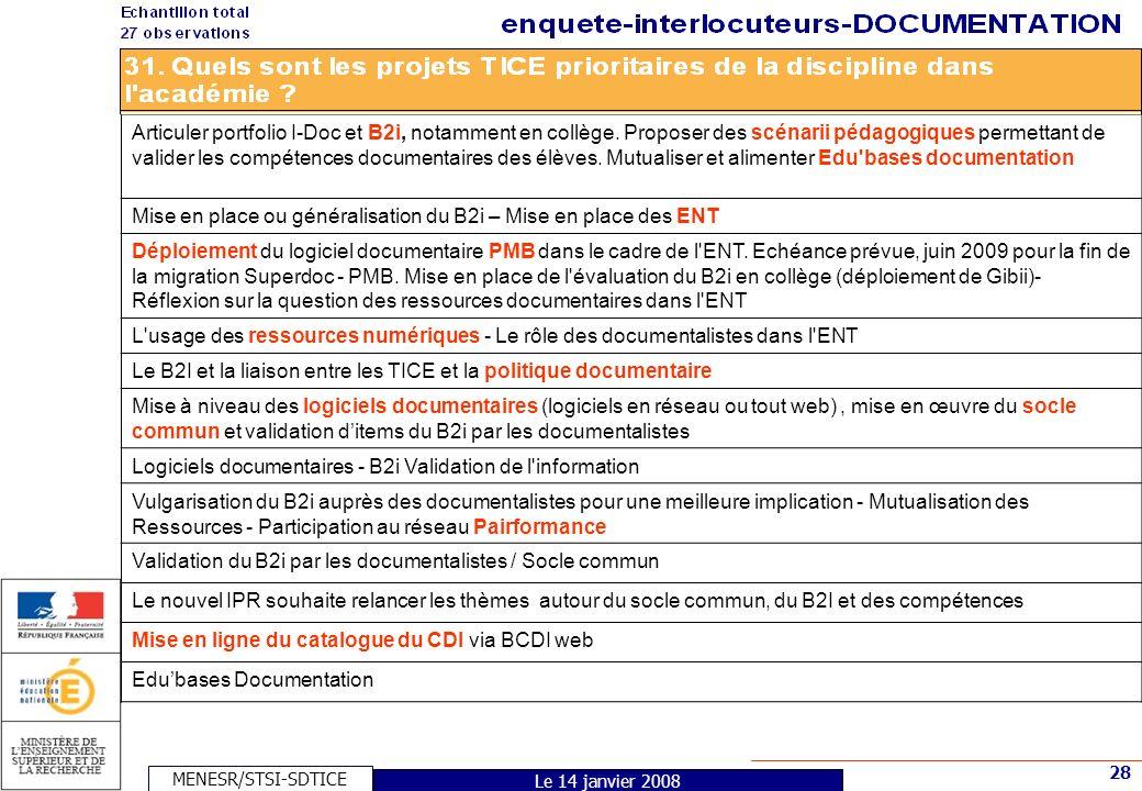 MENESR/STSI-SDTICE 28 Le 14 janvier 2008 Articuler portfolio I-Doc et B2i, notamment en collège.