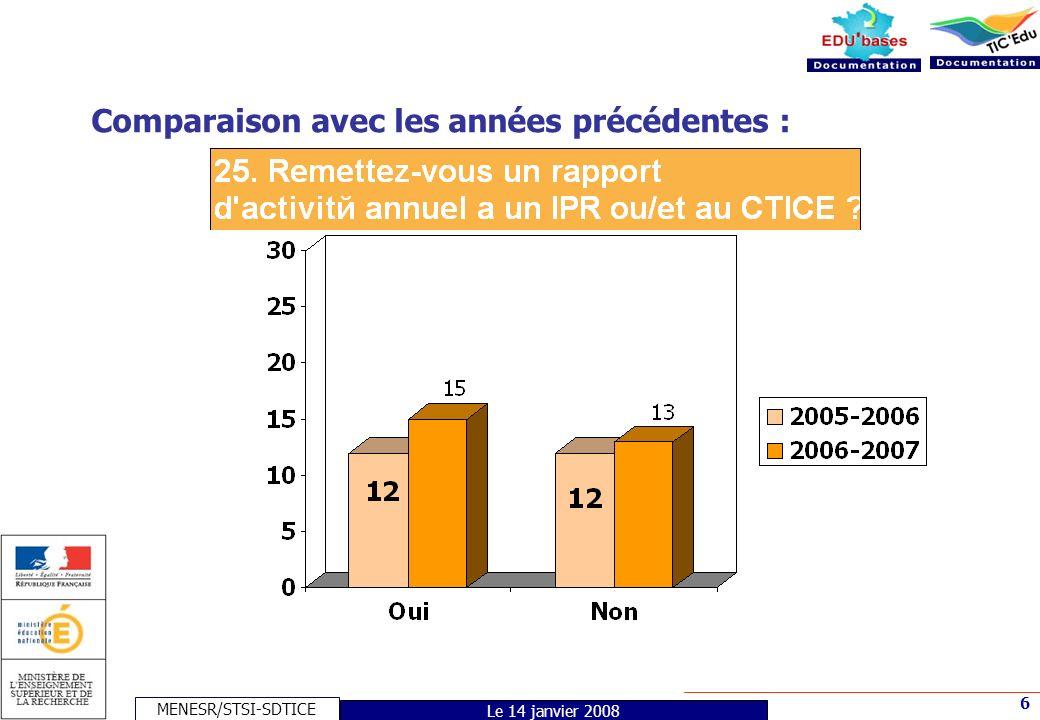 MENESR/STSI-SDTICE 6 Le 14 janvier 2008 Comparaison avec les années précédentes :