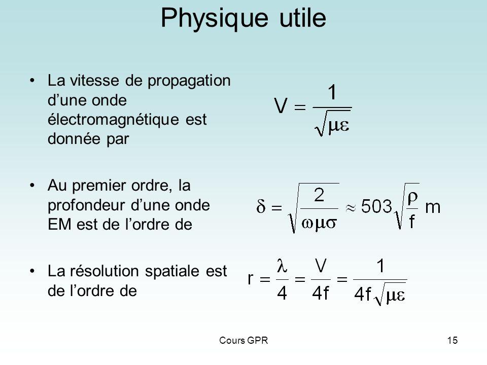 Cours GPR15 Physique utile La vitesse de propagation dune onde électromagnétique est donnée par Au premier ordre, la profondeur dune onde EM est de lo