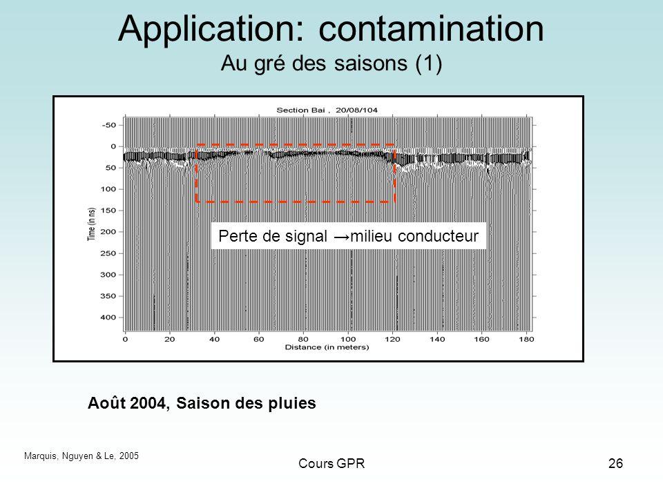 Cours GPR26 Application: contamination Au gré des saisons (1) Perte de signal milieu conducteur Août 2004, Saison des pluies Marquis, Nguyen & Le, 200
