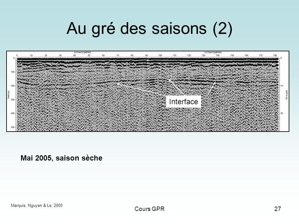 Cours GPR27 Au gré des saisons (2) Mai 2005, saison sèche Interface Marquis, Nguyen & Le, 2005