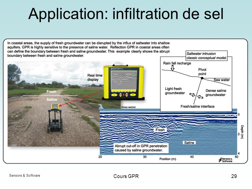Cours GPR29 Application: infiltration de sel Sensors & Software