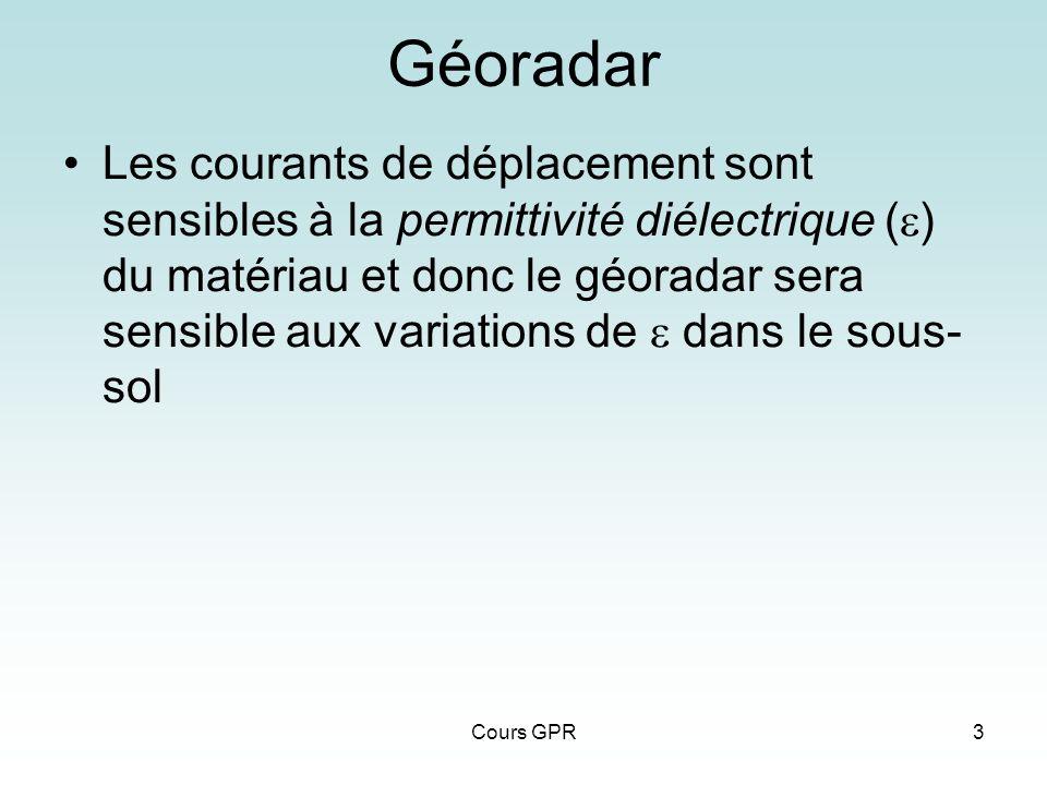 Cours GPR3 Géoradar Les courants de déplacement sont sensibles à la permittivité diélectrique ( ) du matériau et donc le géoradar sera sensible aux va