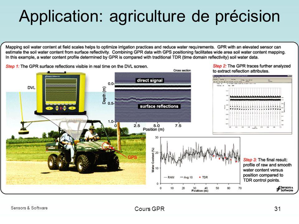 Cours GPR31 Application: agriculture de précision Sensors & Software
