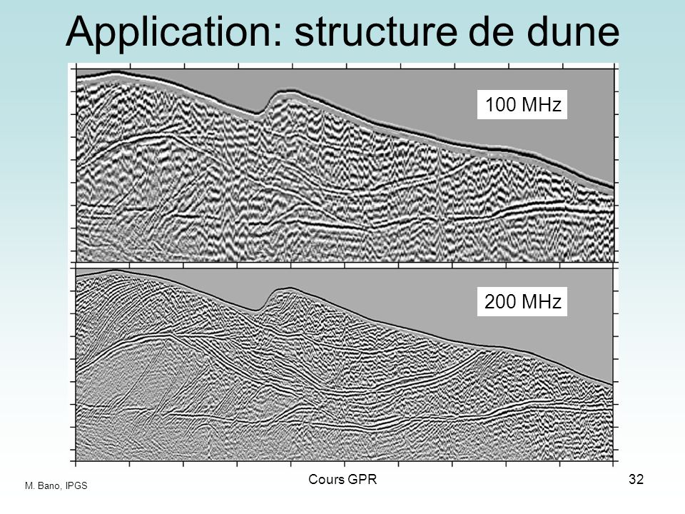 Cours GPR32 Application: structure de dune 100 MHz 200 MHz M. Bano, IPGS