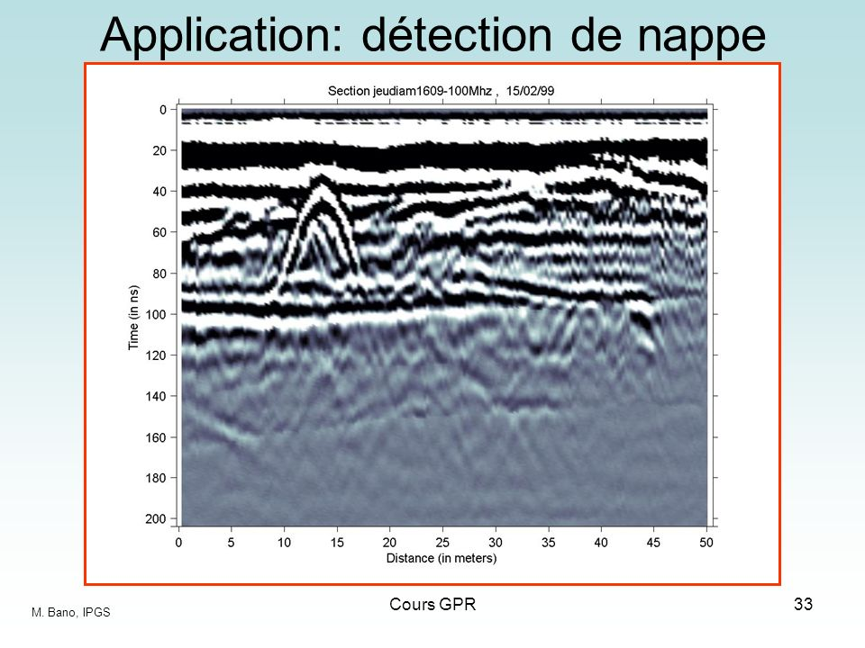 Cours GPR33 Application: détection de nappe M. Bano, IPGS