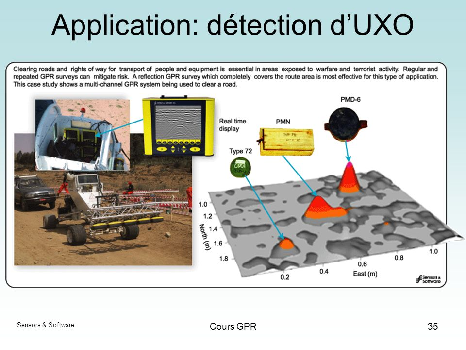 Cours GPR35 Application: détection dUXO Sensors & Software
