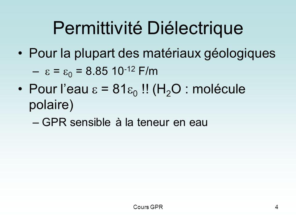 Cours GPR4 Permittivité Diélectrique Pour la plupart des matériaux géologiques – = 0 = 8.85 10 -12 F/m Pour leau = 81 0 !! (H 2 O : molécule polaire)