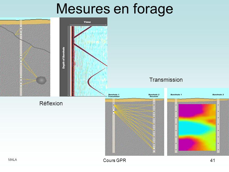 Cours GPR41 Mesures en forage Réflexion Transmission MALA
