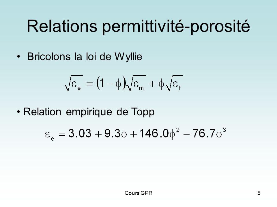 Cours GPR5 Relations permittivité-porosité Bricolons la loi de Wyllie Relation empirique de Topp