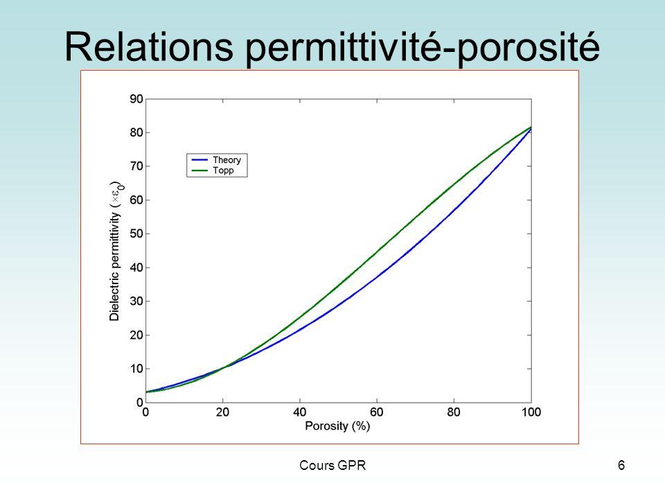 Cours GPR6 Relations permittivité-porosité