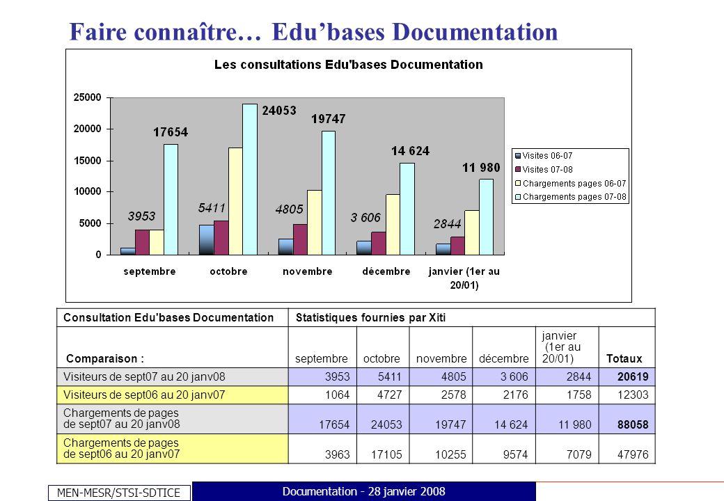 MEN-MESR/STSI-SDTICE Documentation - 28 janvier 2008 Faire connaître… Edubases Documentation Consultation Edu'bases DocumentationStatistiques fournies
