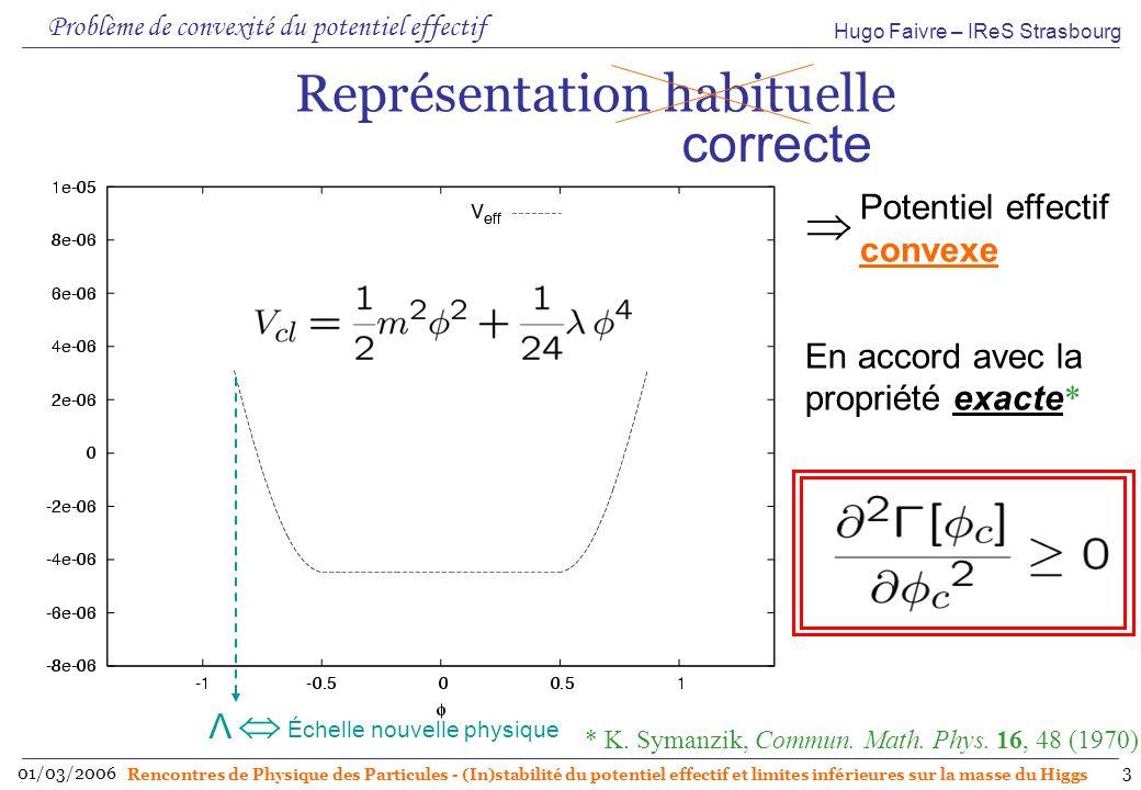 Hugo Faivre – IReS Strasbourg 01/03/2006 Rencontres de Physique des Particules - (In)stabilité du potentiel effectif et limites inférieures sur la masse du Higgs 4 Modèle simple Champ scalaire + couplage Yukawa avec un fermion Avantages Identification directe du rôle du fermion Traitement non-perturbatif possible Généralisation immédiate au Modèle Standard Solution analytique pour le potentiel one-loop amélioré : Si, le potentiel devient non limité inférieurement ou métastable si un nouveau minimum est formé.
