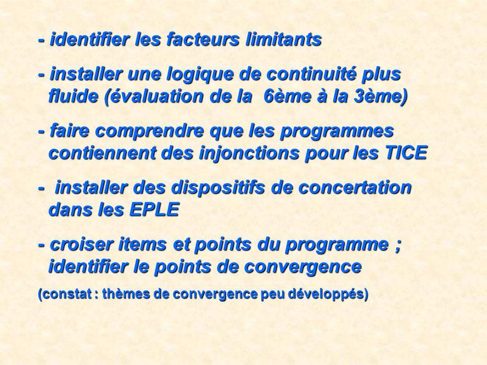 - identifier les facteurs limitants - installer une logique de continuité plus fluide (évaluation de la 6ème à la 3ème) - faire comprendre que les pro