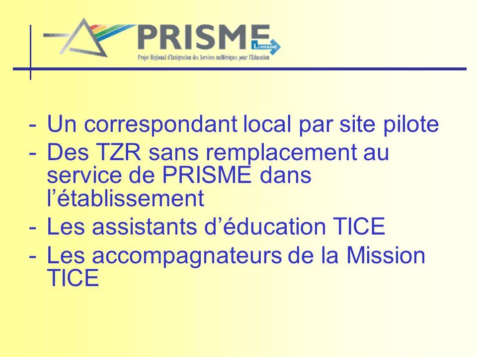 -Un correspondant local par site pilote -Des TZR sans remplacement au service de PRISME dans létablissement -Les assistants déducation TICE -Les accom