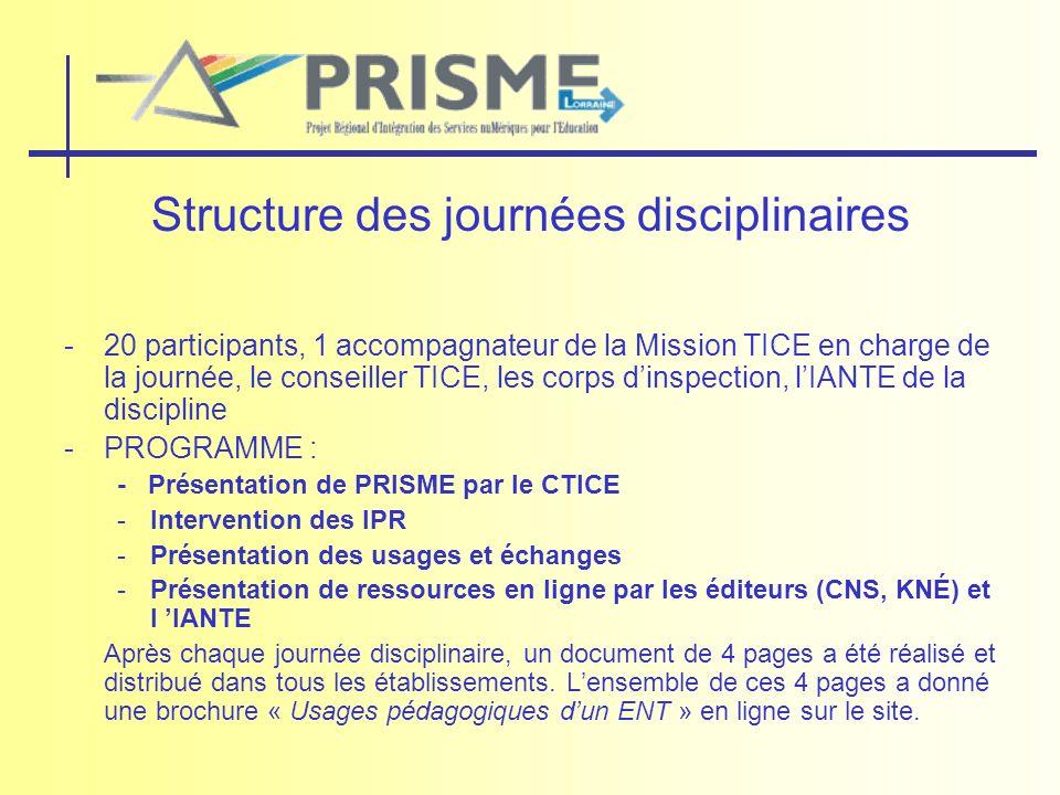 Structure des journées disciplinaires -20 participants, 1 accompagnateur de la Mission TICE en charge de la journée, le conseiller TICE, les corps din