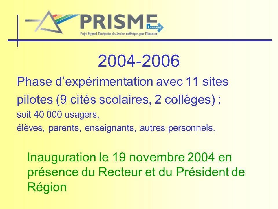 2004-2006 Phase dexpérimentation avec 11 sites pilotes (9 cités scolaires, 2 collèges) : soit 40 000 usagers, élèves, parents, enseignants, autres per
