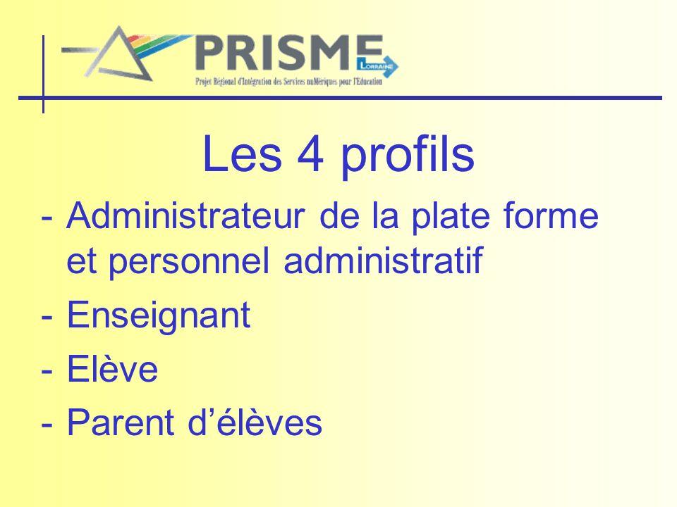 Les 4 profils -Administrateur de la plate forme et personnel administratif -Enseignant -Elève -Parent délèves