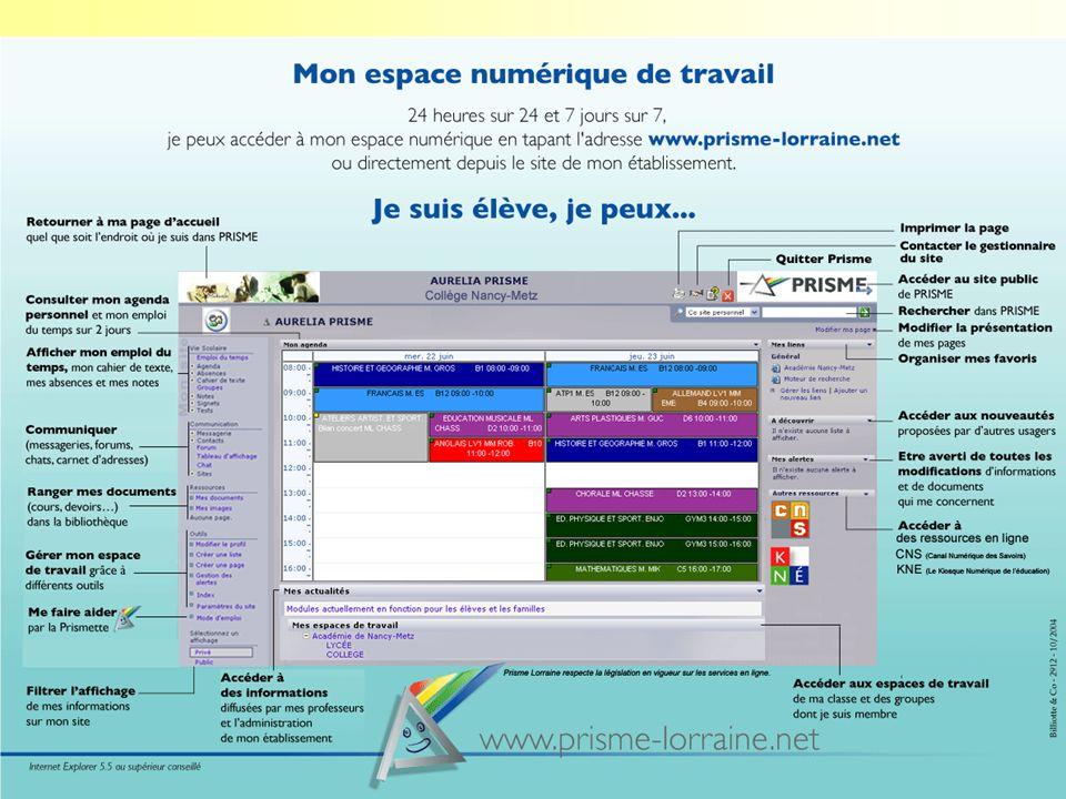 «Le CDI au croisement des outils offerts par PRISME Lorraine» Voir les présentations détaillées sur le site, dans la brochure «Usages pédagogiques dun ENT» http://www.prisme-lorraine.net/