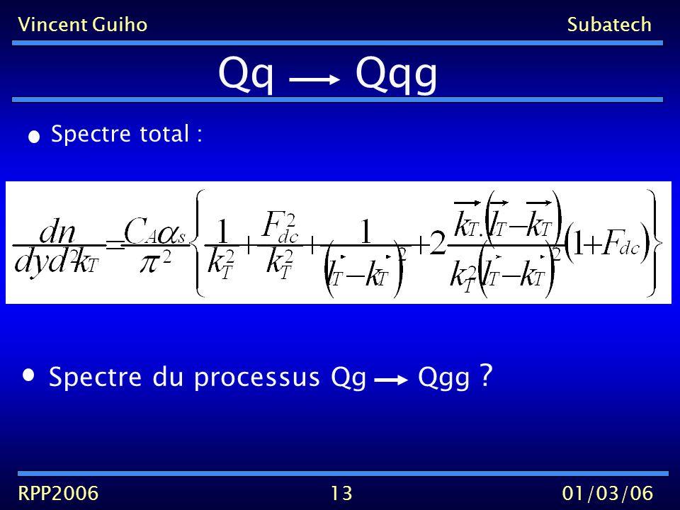 Vincent GuihoSubatech RPP200601/03/0613 Spectre total : Spectre du processus Qg Qgg Qq Qqg