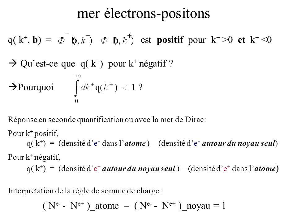 mer électrons-positons q( k +, b) = est positif pour k + >0 et k + <0 Quest-ce que q( k + ) pour k + négatif ? Pourquoi ? Réponse en seconde quantific