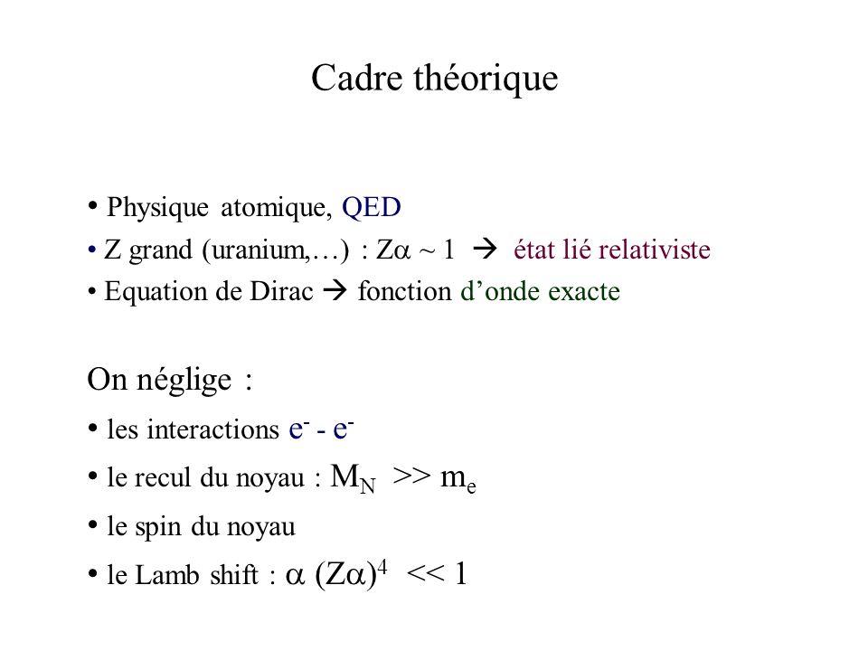 Cadre théorique Physique atomique, QED Z grand (uranium,…) : Z ~ 1 état lié relativiste Equation de Dirac fonction donde exacte On néglige : les inter