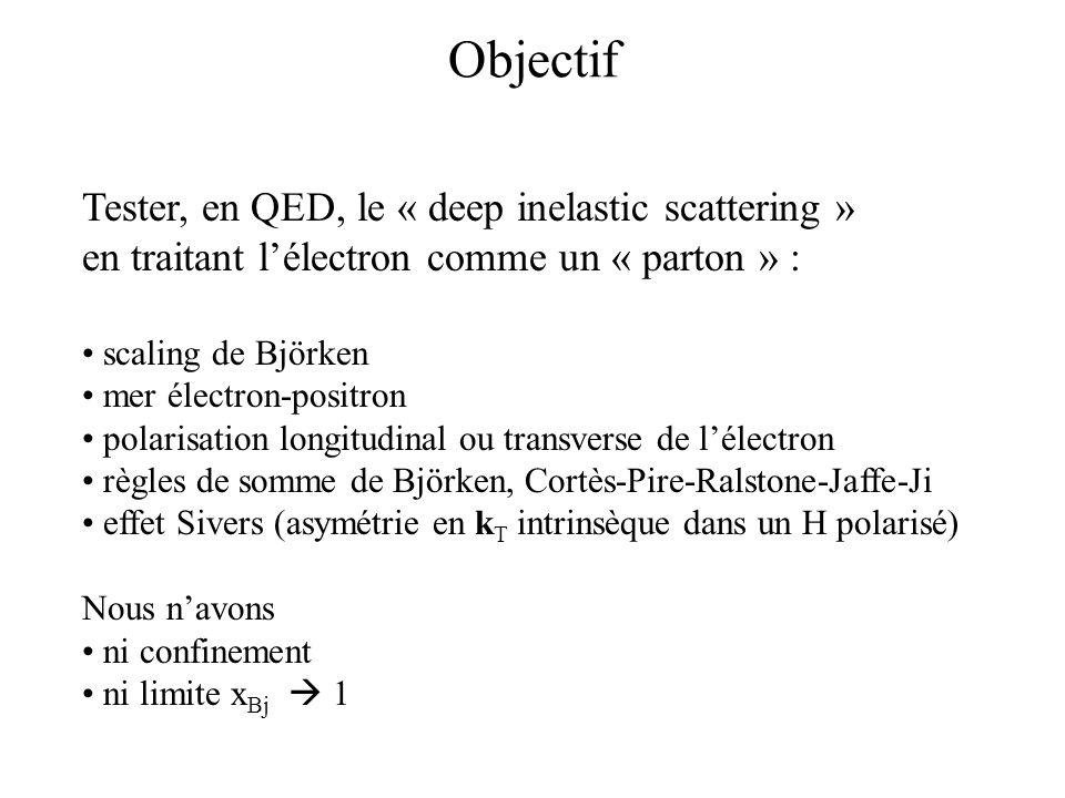 Objectif Tester, en QED, le « deep inelastic scattering » en traitant lélectron comme un « parton » : scaling de Björken mer électron-positron polaris