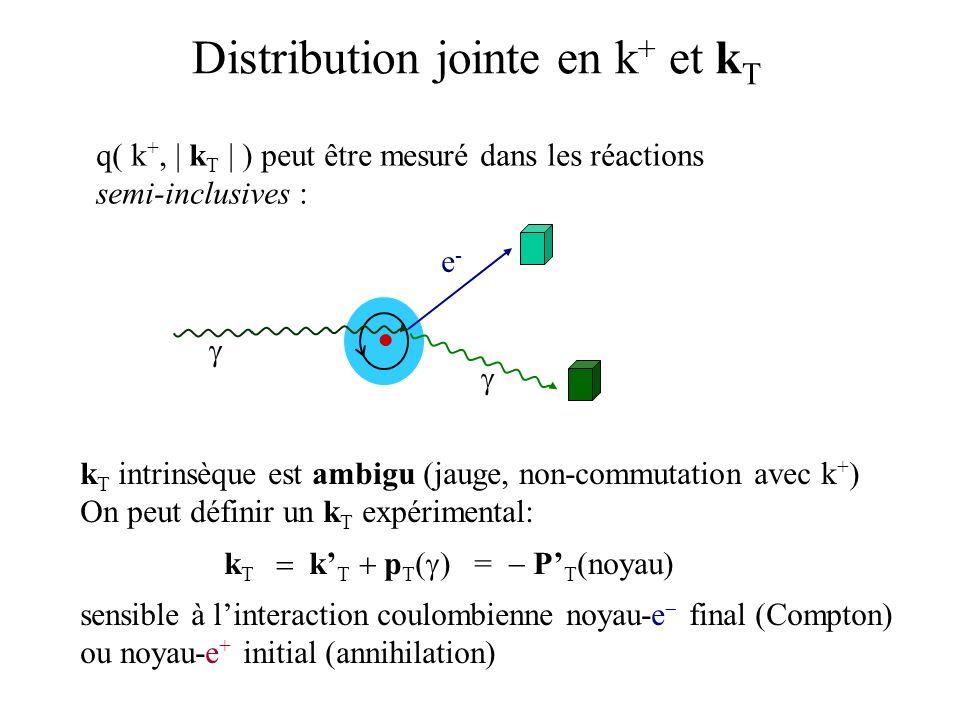 Distribution jointe en k + et k T q( k +, | k T | ) peut être mesuré dans les réactions semi-inclusives : e-e- k T intrinsèque est ambigu (jauge, non-