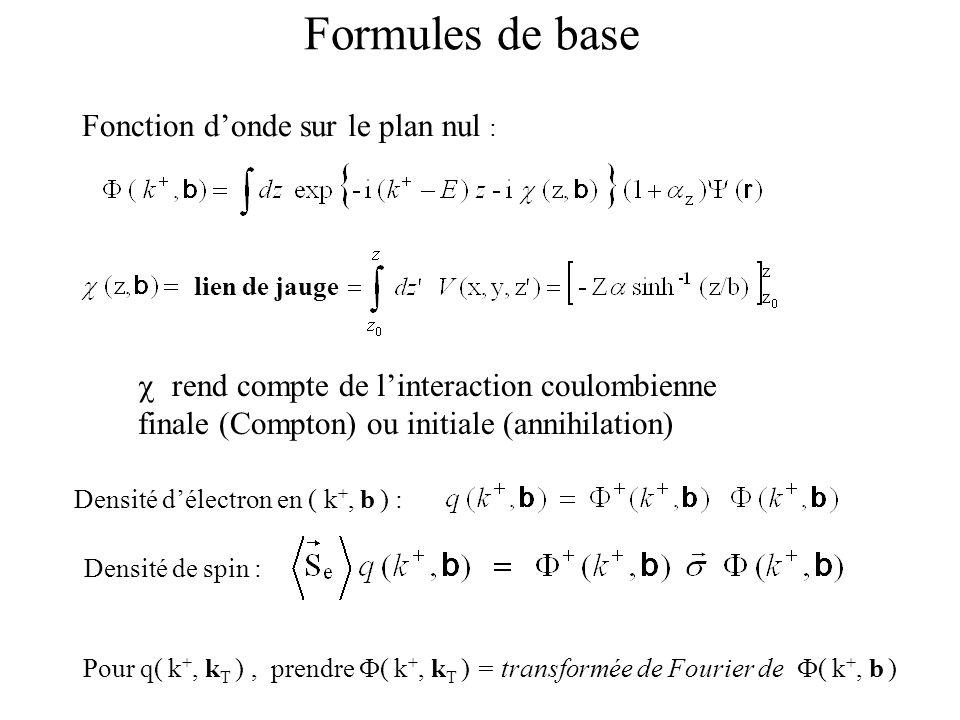 Formules de base Densité délectron en ( k +, b ) : Densité de spin : Pour q( k +, k T ), prendre ( k +, k T ) = transformée de Fourier de ( k +, b ) F