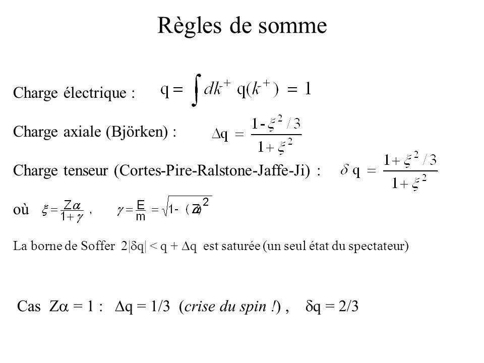 Règles de somme Charge électrique : Charge axiale (Björken) : Charge tenseur (Cortes-Pire-Ralstone-Jaffe-Ji) : où La borne de Soffer 2| q| < q + q est